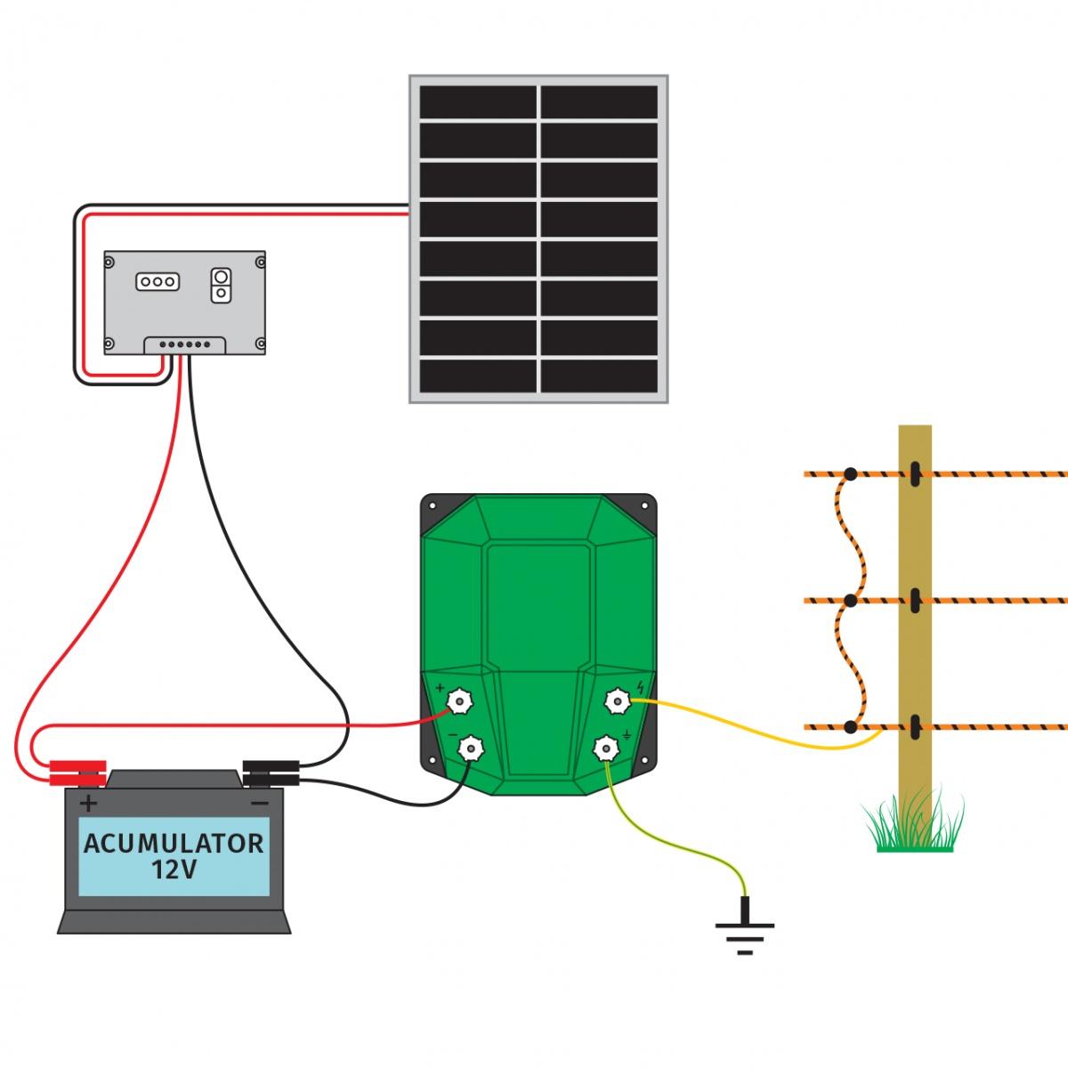 Aparat gard electric DL3200, 3,2Joule, cu sistem solar 30W
